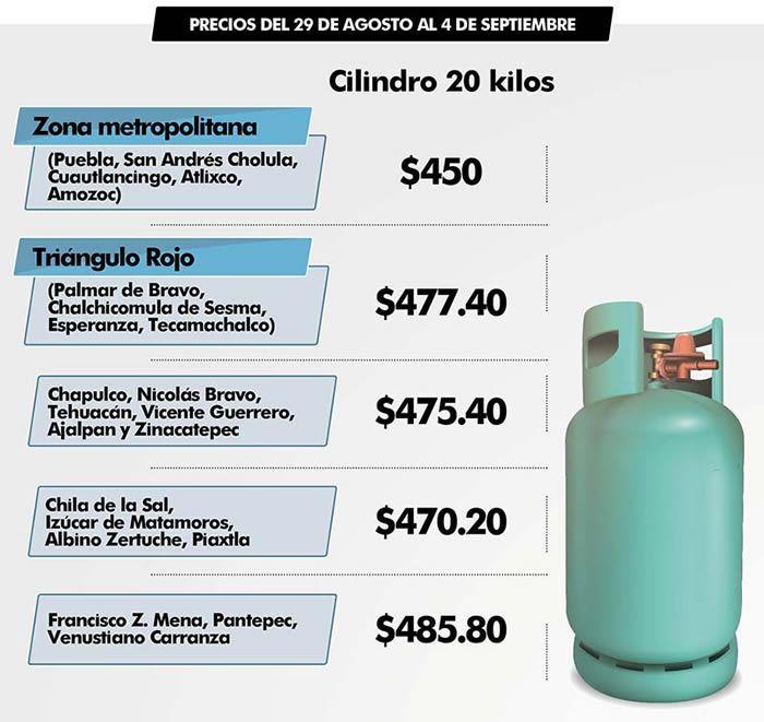 precios gas lp puebla