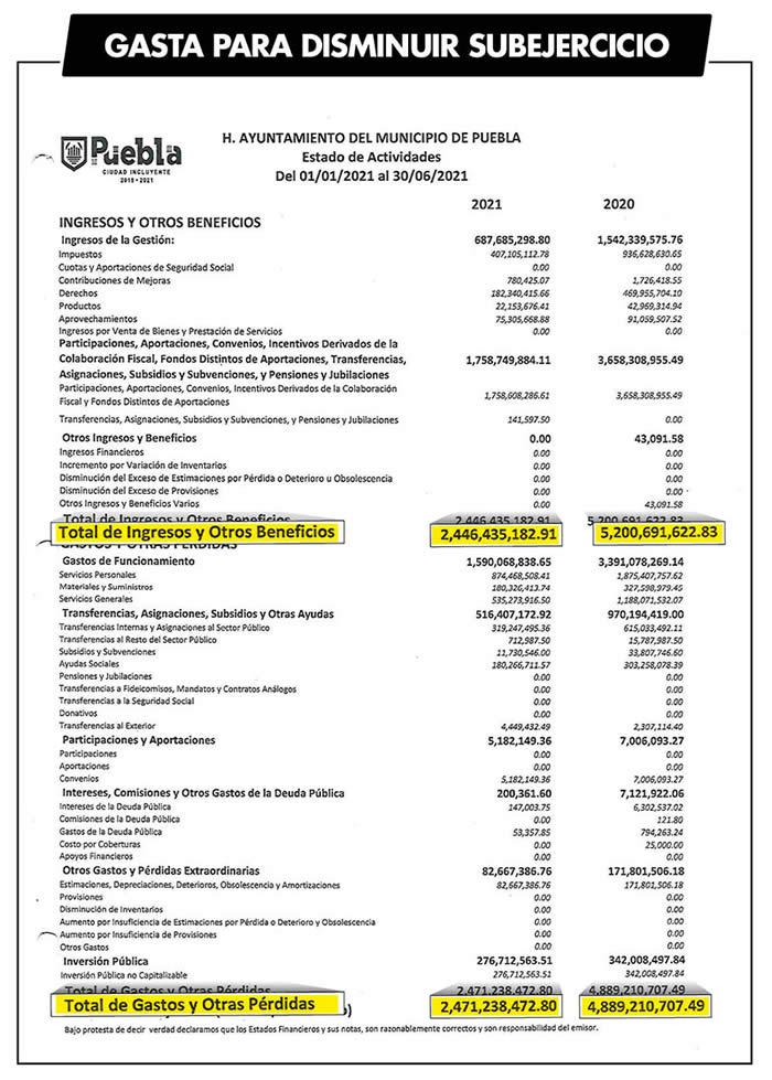 gastos subejercicio ayuntamiento