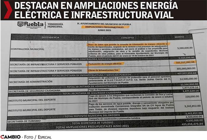 ampliaciones energia electrica