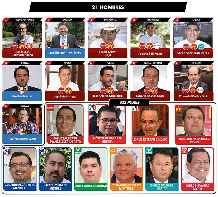 diputados proxima legislatura