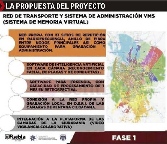 propuesta proyecto1