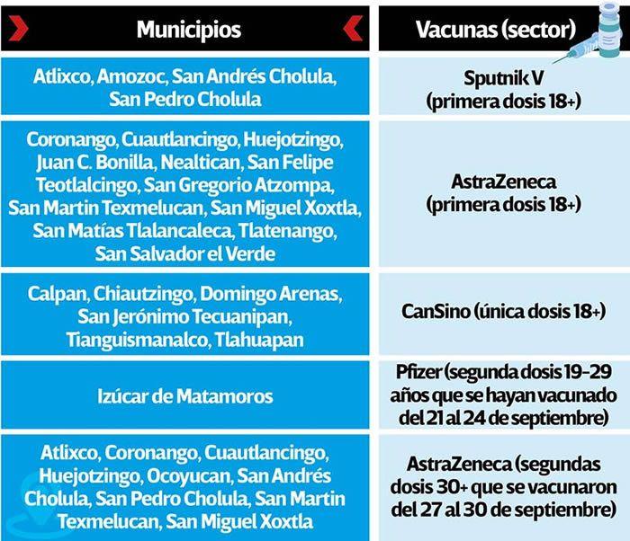 vacunacion chaviza zona conurbada municipios