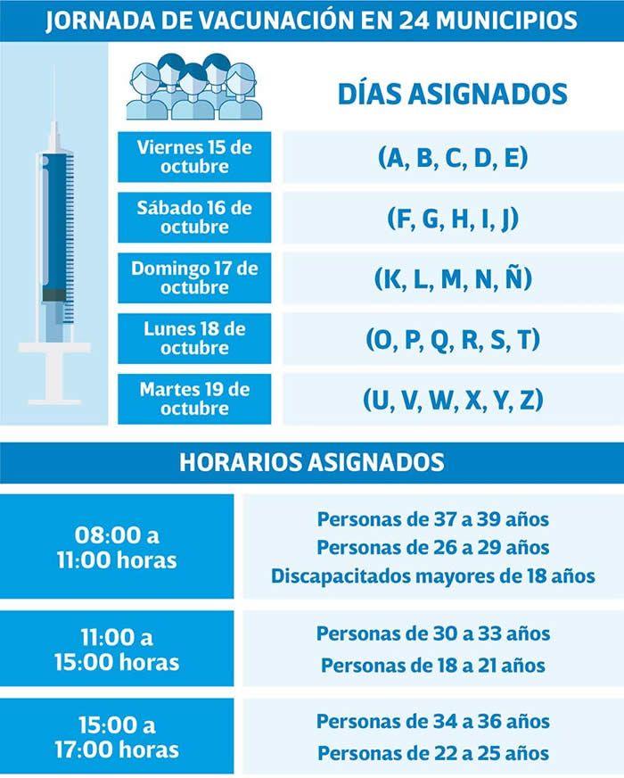 vacunacion chaviza zona conurbada