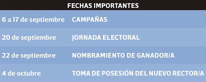 fechas elecciones rector buap