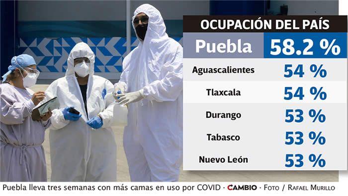 ocupacion hospitalaria mexico