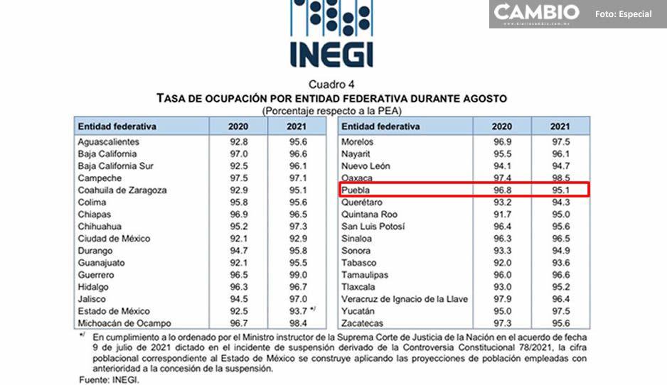 desempleo Puebla.jpg