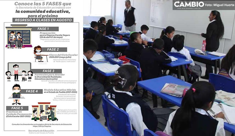 Conoce las cinco fases para el regreso a clases presenciales en Puebla
