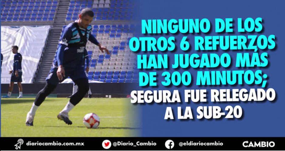 De los refuerzos para el Guard1anes 2021, sólo Silva y Segovia se han consolidado en el Puebla