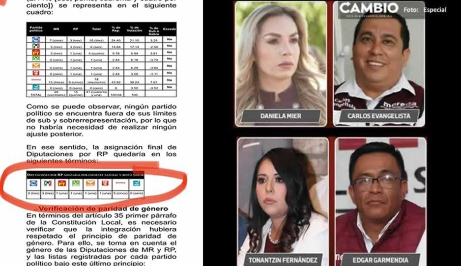 Confirmado: asignarían 5 pluris a Morena y le quitarían a MC, PSI y PANAL