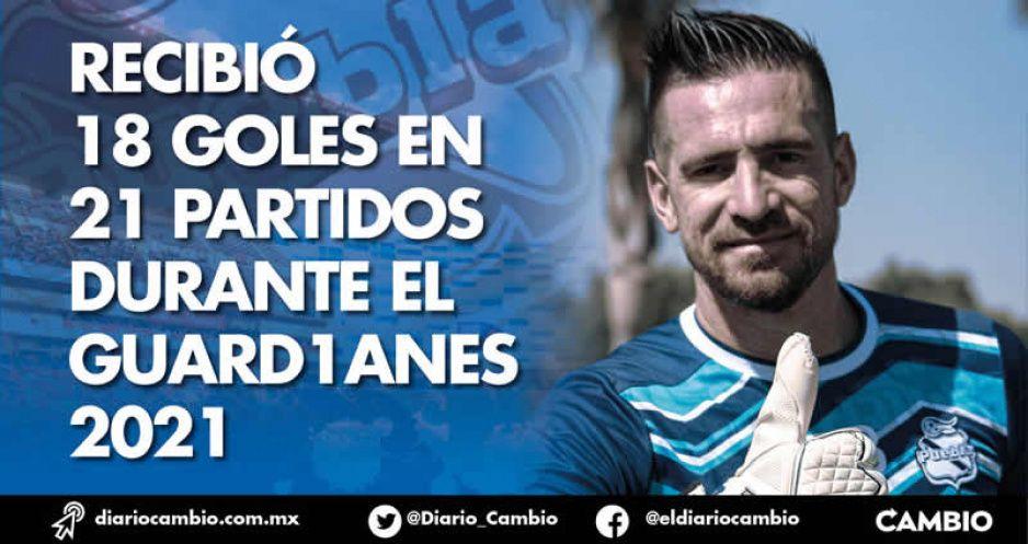 Antony Silva, el mejor portero que ha tenido el club Puebla