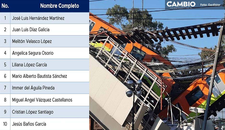 Identifican a 10 de 24 fallecidos durante desplome del Metro