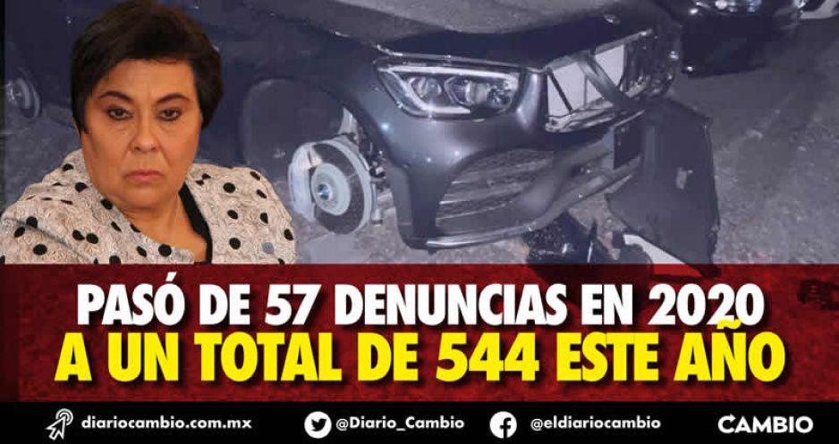 Robo de autopartes crece MIL POR CIENTO en un año en la capital con Lourdes Rosales