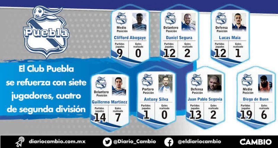 """El Club Puebla se """"refuerza"""" con siete jugadores, cuatro de segunda división"""
