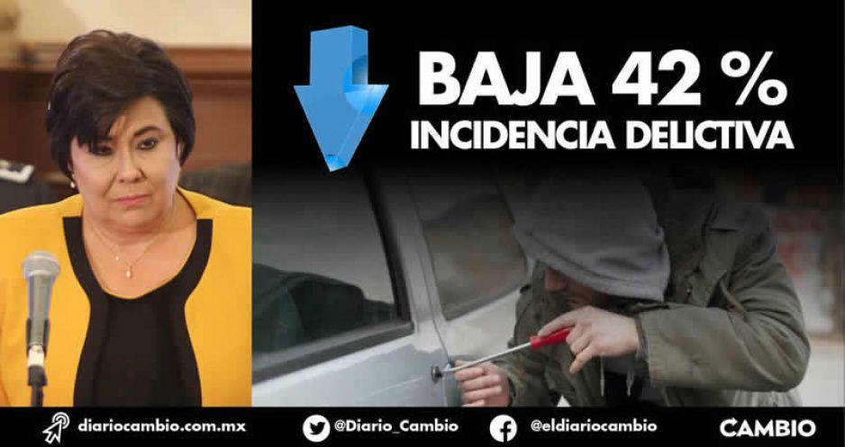 Gracias a la pandemia, Lourdes Rosales baja 42 % incidencia delictiva en la capital
