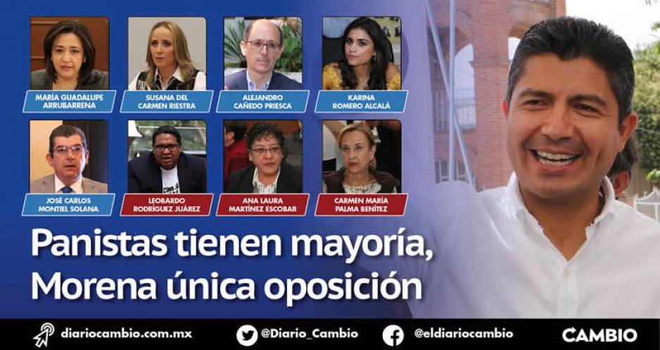 Próximo Cabildo de Puebla estará conformado por 22 regidores: 16 de Lalo y sólo 6 claudistas
