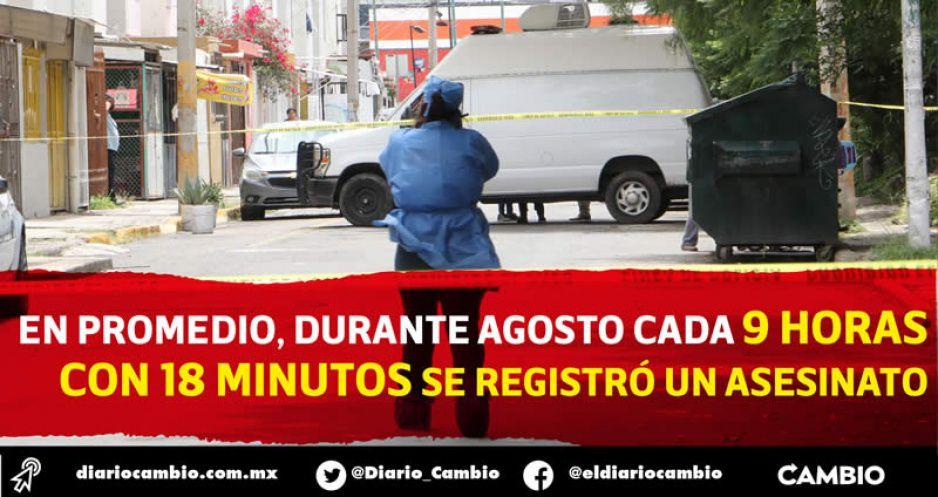 Puebla es el lugar 13 a nivel nacional en homicidios dolosos durante agosto