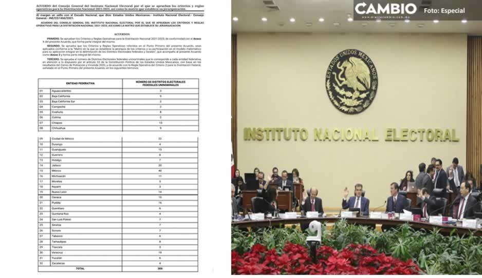 Nueva distritación para Puebla: tendrá un distrito más, ahora serán 16
