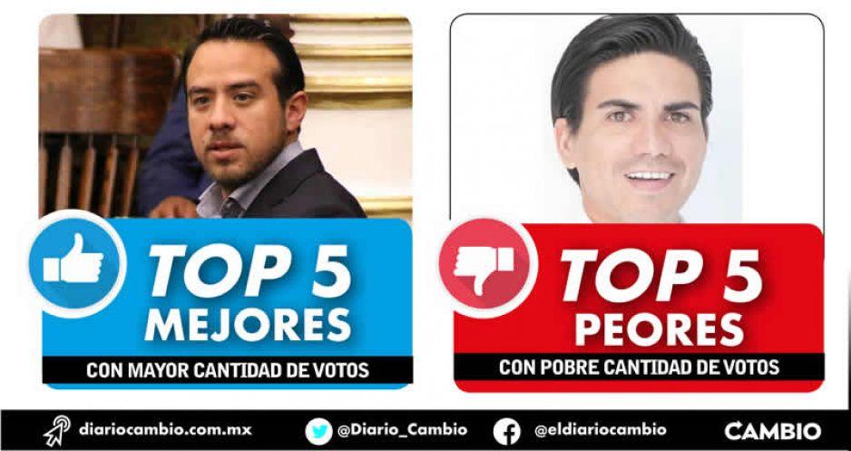 Oswaldo, Guadalupe Sierra y Salomón: los candidatos a diputados locales más votados