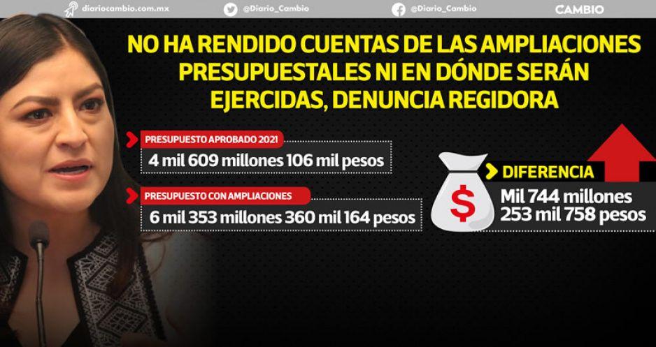 Claudia eleva el presupuesto a 6 mil 300 millones para gastarse mil 700 en lo oscurito