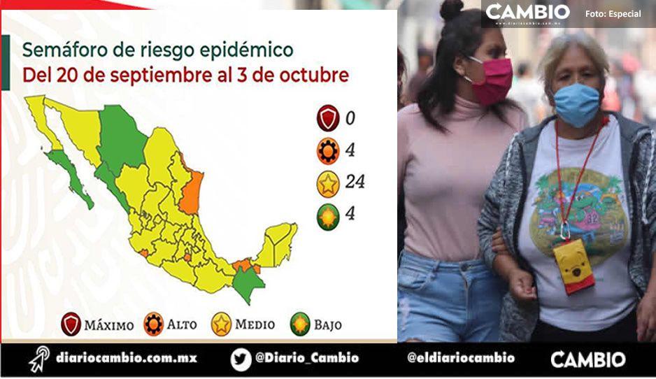 ¡Puebla pasa a semáforo COVID amarillo! sólo cuatro estados permanecen en naranja