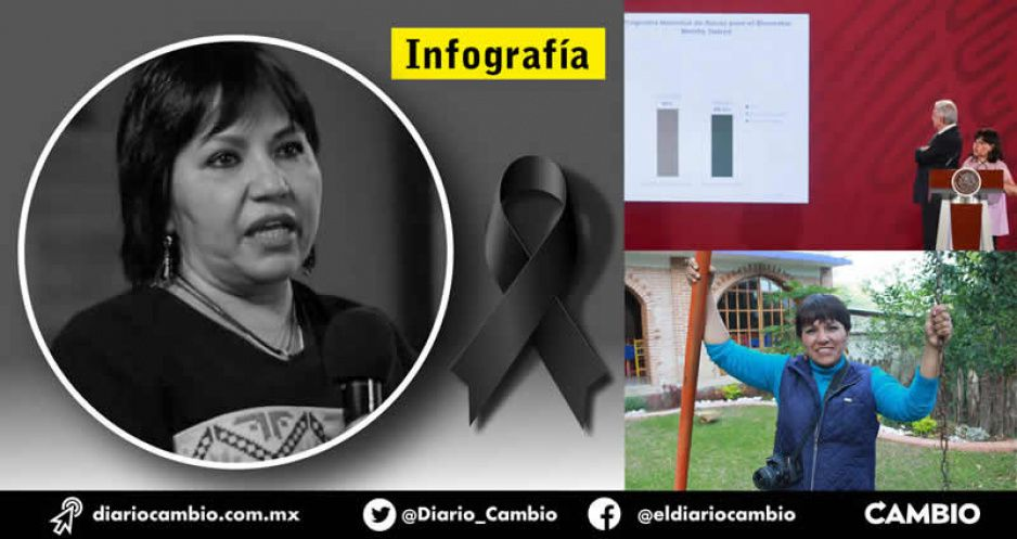 Luto en el periodismo poblano: muere Lety Ánimas víctima del coronavirus (FOTOS Y VIDEO)