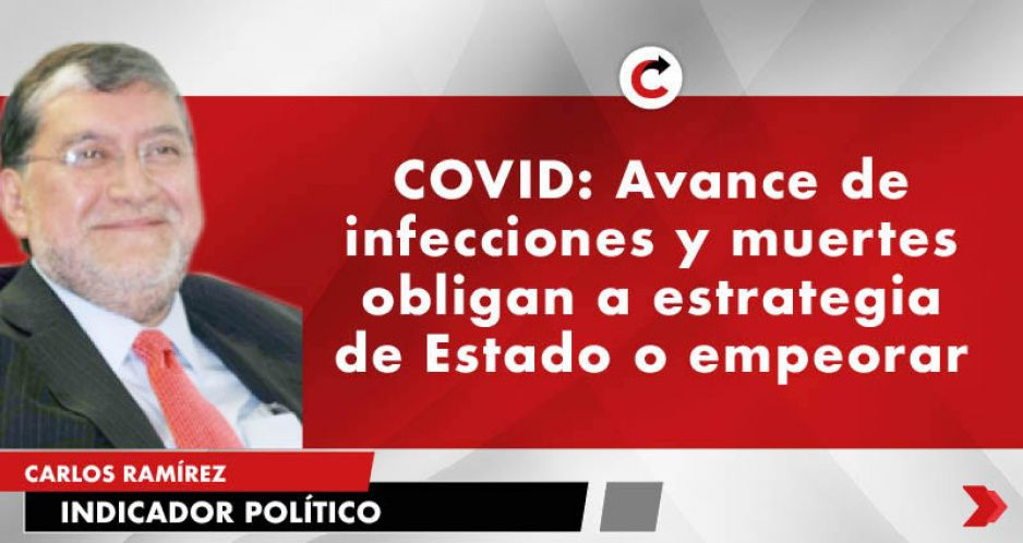 COVID: Avance de infecciones y muertes obligan a estrategia de Estado o empeorar