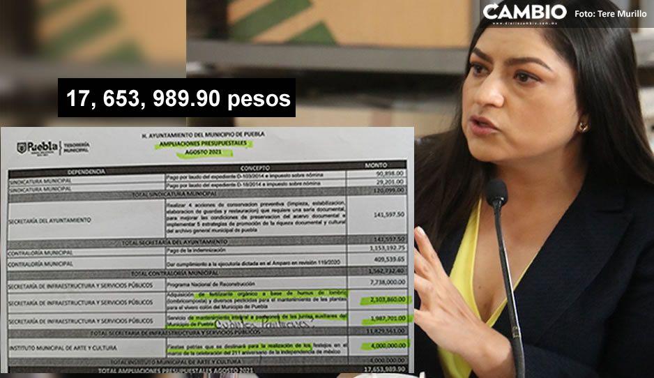 Claudia sí realizó compras de pánico; desembolsó 17 millones en el penúltimo mes de su gestión