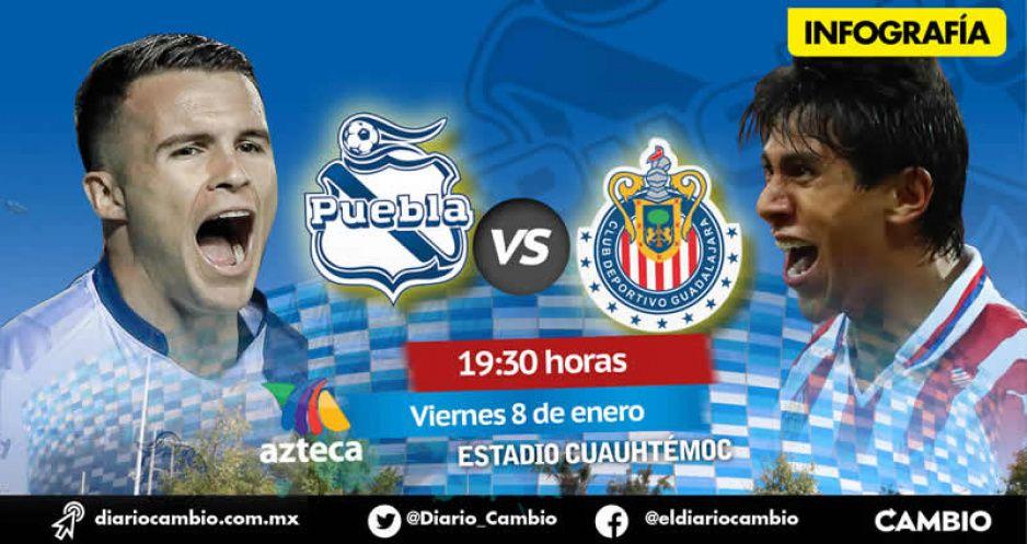 Puebla recibirá a las Chivas para  el inicio del Guard1anes 2021