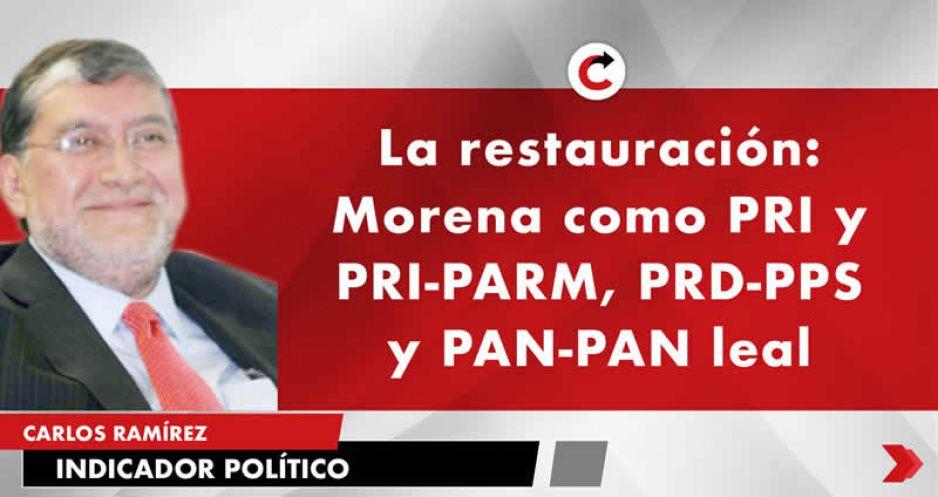 La restauración: Morena como PRI y PRI-PARM, PRD-PPS y PAN-PAN leal