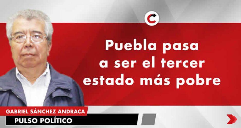 Puebla pasa a ser el tercer estado más pobre