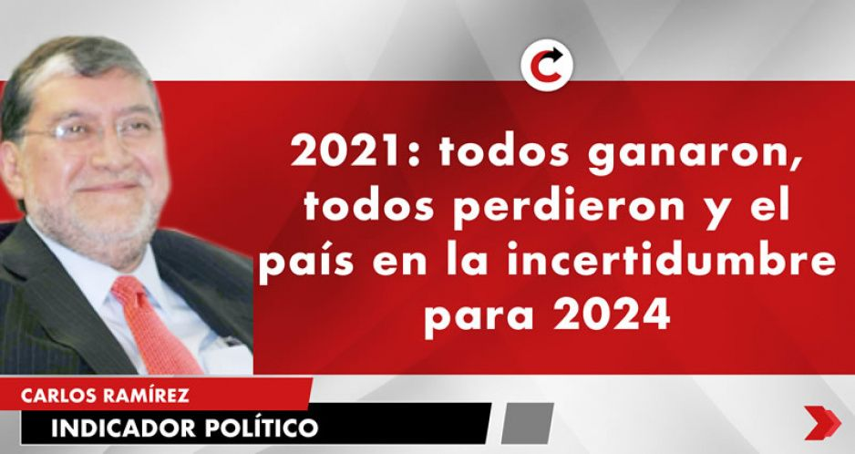 2021: todos ganaron, todos perdieron y el país en la incertidumbre para 2024