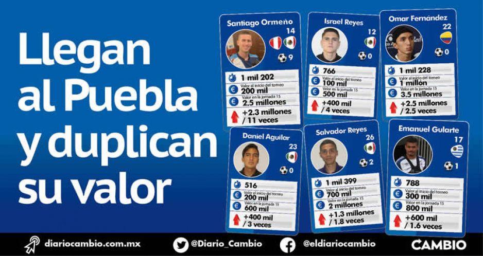 Santiago Ormeño elevó 10 veces su valor tras convertirse en goleador de La Franja