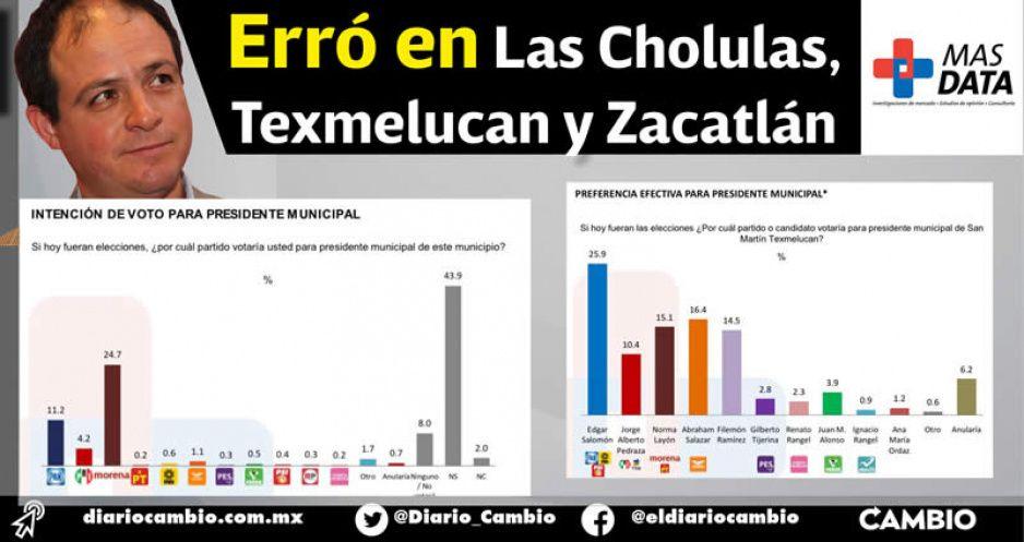 Mas Data también falló en proyecciones de Zacatlán, San Andrés Cholula y San Martín (FOTOS)
