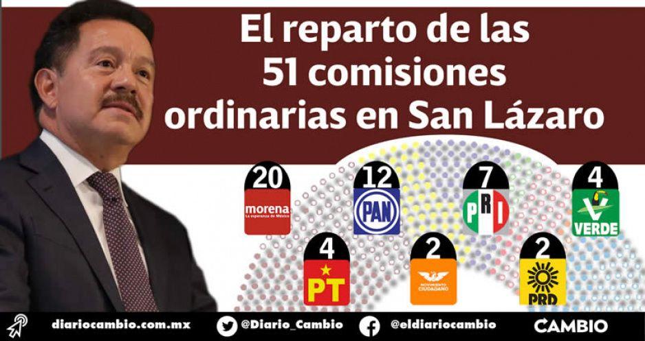 Nacho Mier anuncia el reparto de comisiones legislativas en San Lázaro: Morena presidirá 20