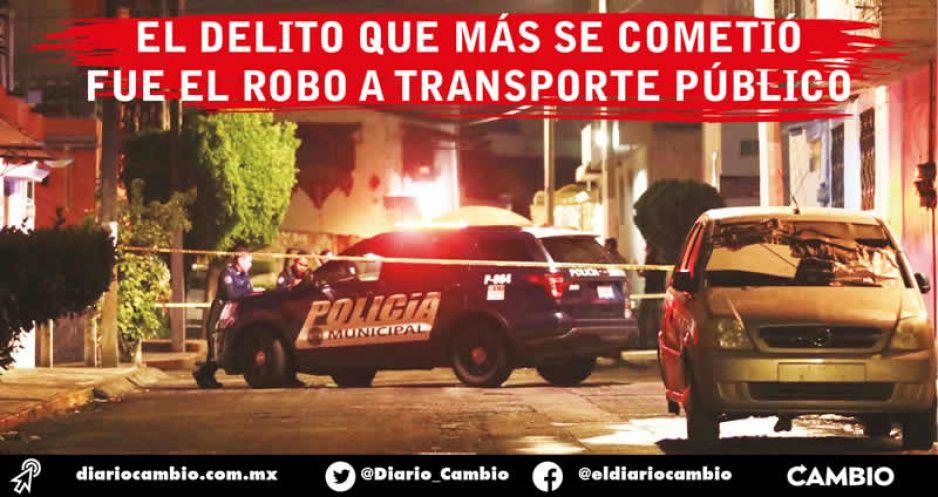 Cada 22 minutos del mes de enero se cometió un delito en Puebla capital