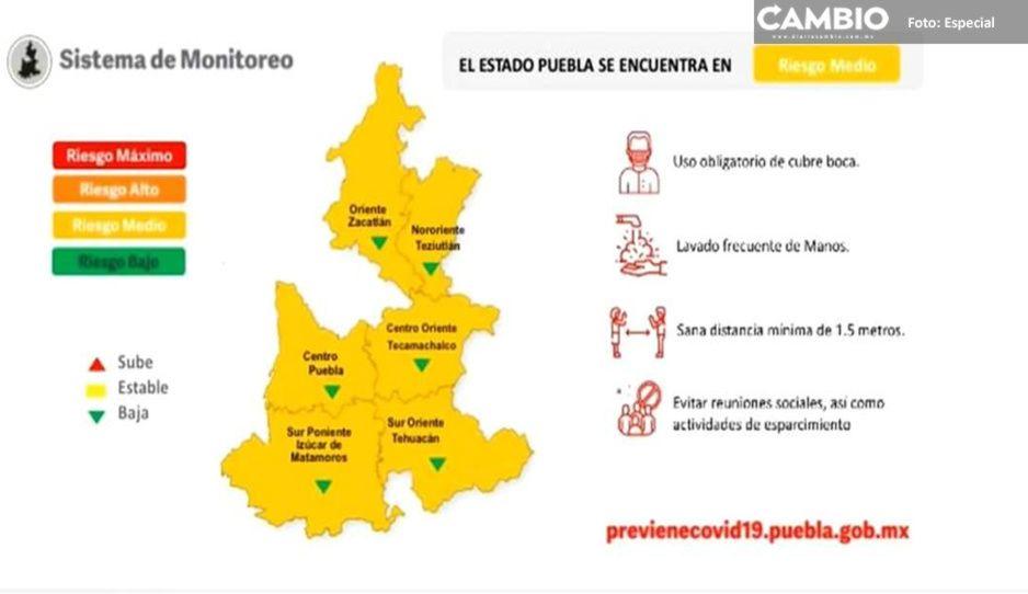 Ya todo Puebla en semáforo amarillo: no llegó la tercera oleada ni el rebrote por Semana Santa