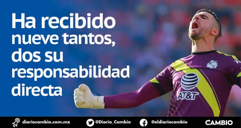 Antony Silva pasó de ser muralla a coladera con el Club Puebla