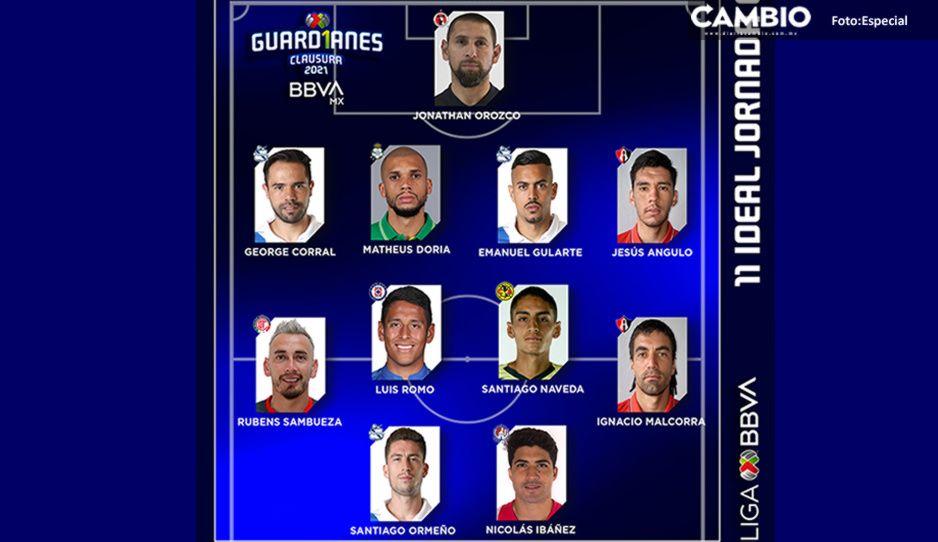 Ormeño, Gularte y George Corral se meten al once ideal de fecha 6 Guard1anes 2021