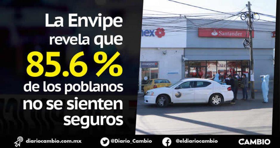 Puebla es el tercer estado donde la población percibe más inseguridad