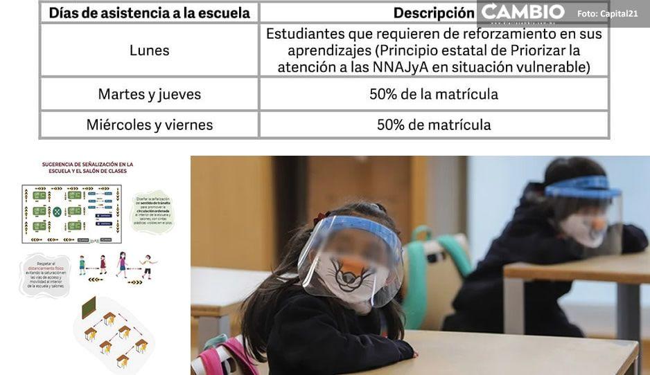 Checa los lineamientos de la SEP para el regreso a clases presenciales en Puebla